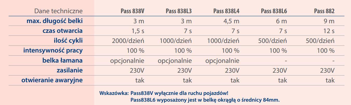 szlabany tousek PASS 838